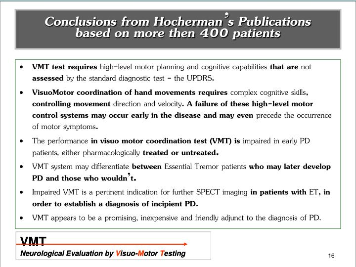 Conclusions from Hocherman