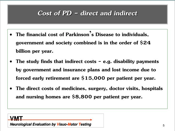 Cost of PD - direct and indirect