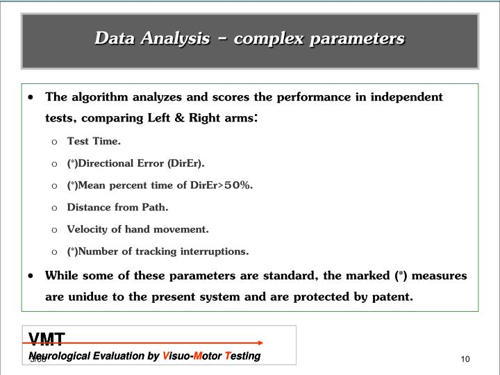 Data Analysis - complex parameters