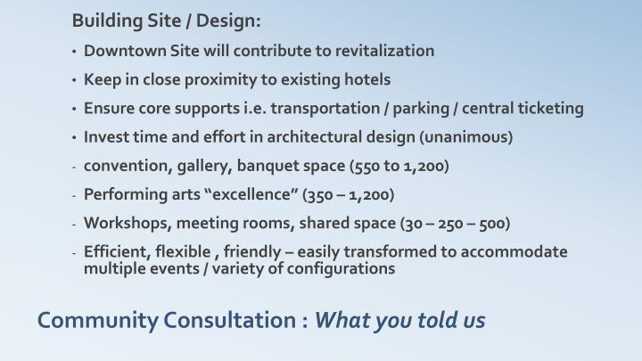 Building Site / Design: