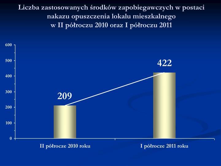 Liczba zastosowanych środków zapobiegawczych w postaci nakazu opuszczenia lokalu mieszkalnego