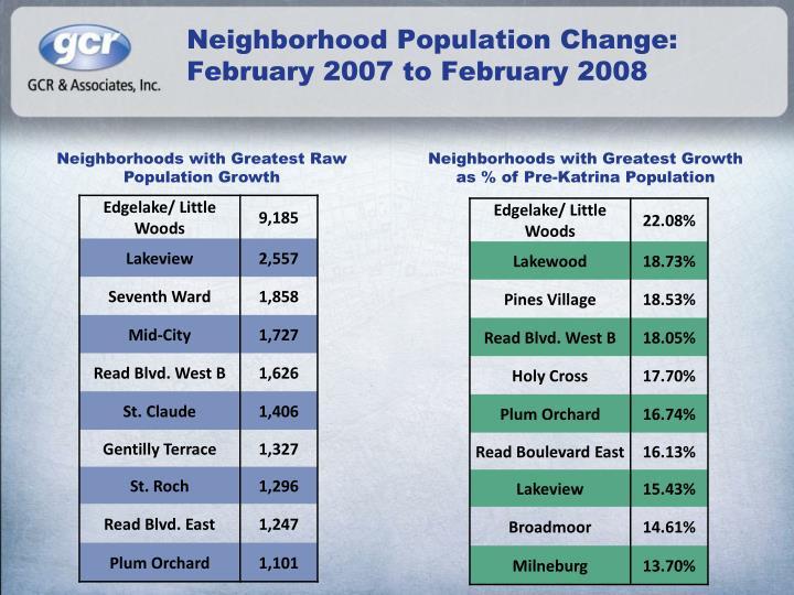 Neighborhood Population Change: