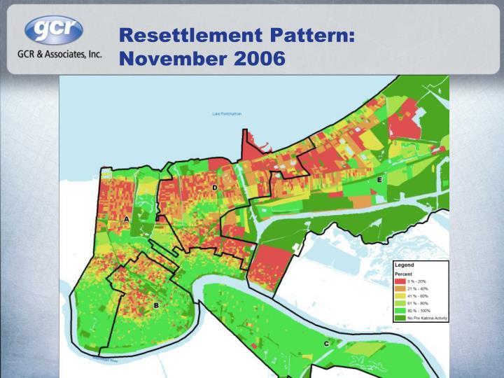 Resettlement Pattern: