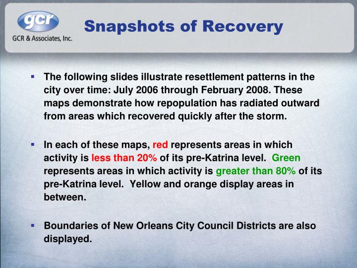 Snapshots of Recovery