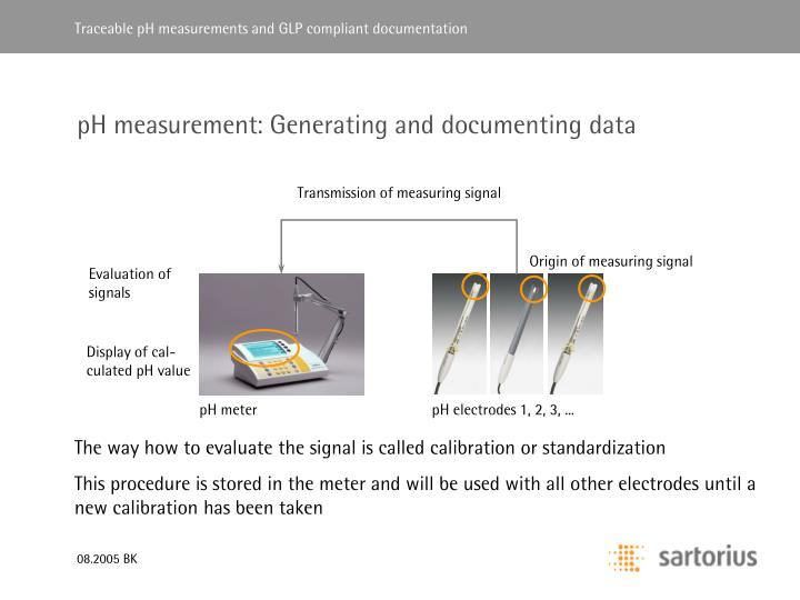 Transmission of measuring signal