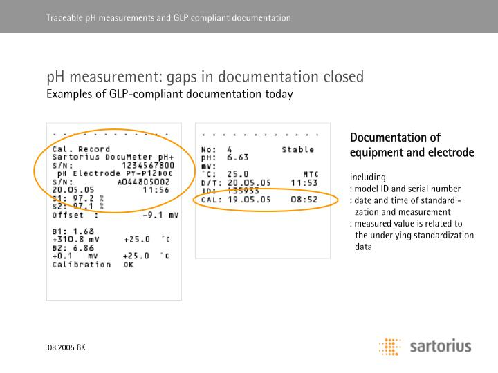 pH measurement: gaps in documentation closed