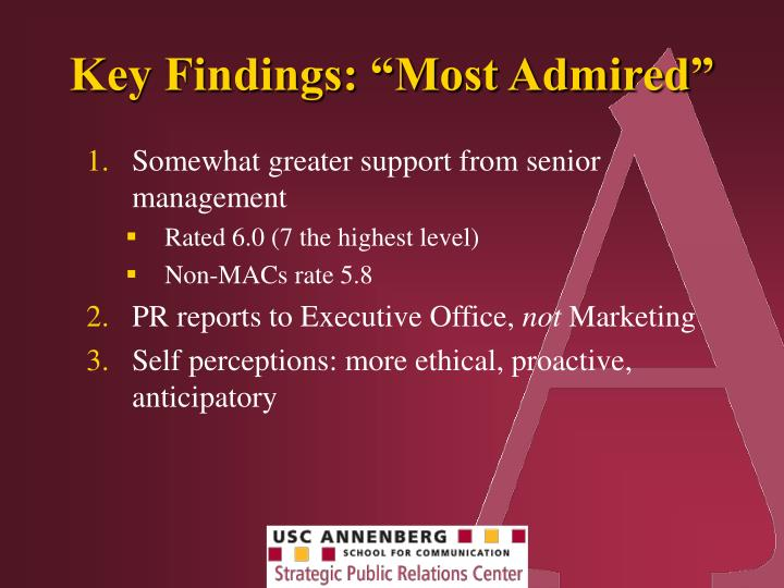"Key Findings: ""Most Admired"""