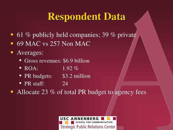Respondent Data
