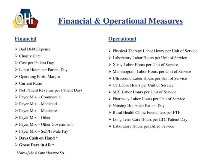 Financial & Operational Measures
