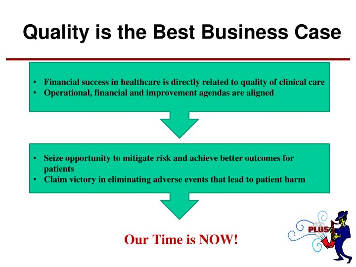 Financial success in healthcare is directly related to quality of clinical care