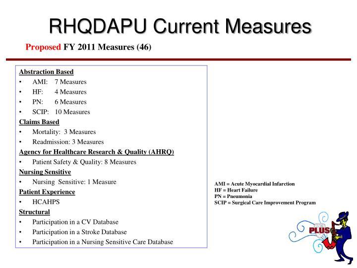 RHQDAPU Current Measures