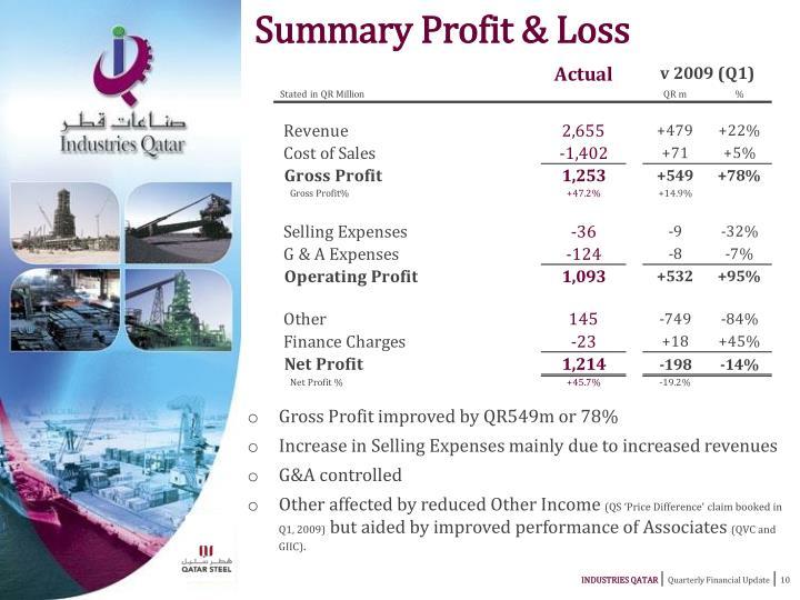 Summary Profit & Loss