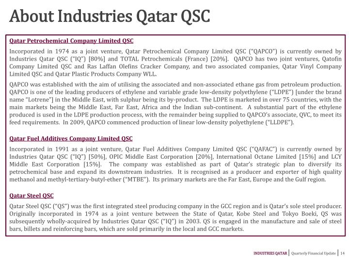 About Industries Qatar QSC