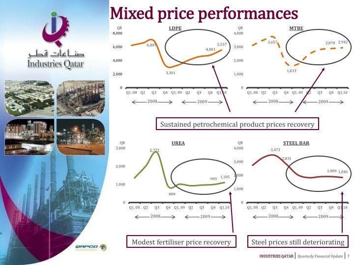 Mixed price performances