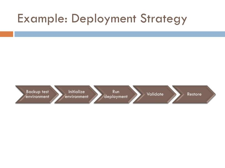 Example: Deployment Strategy