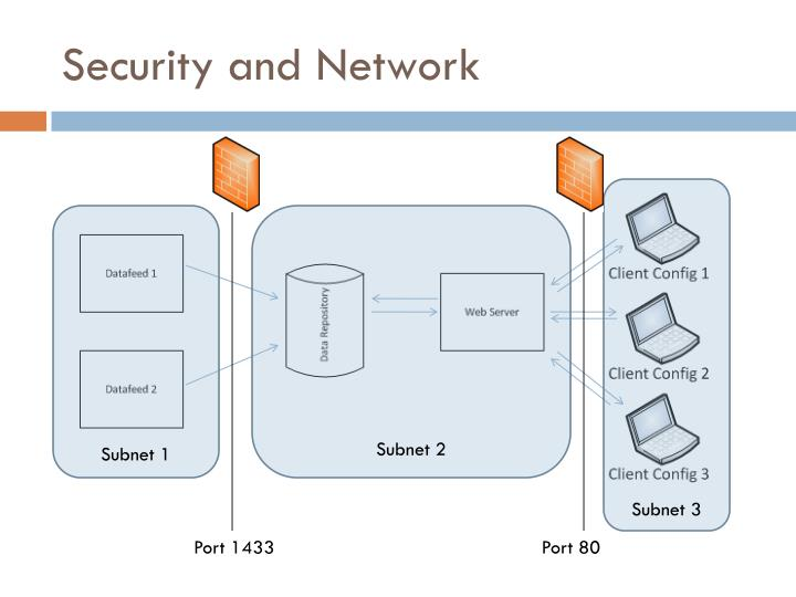 Security and Network