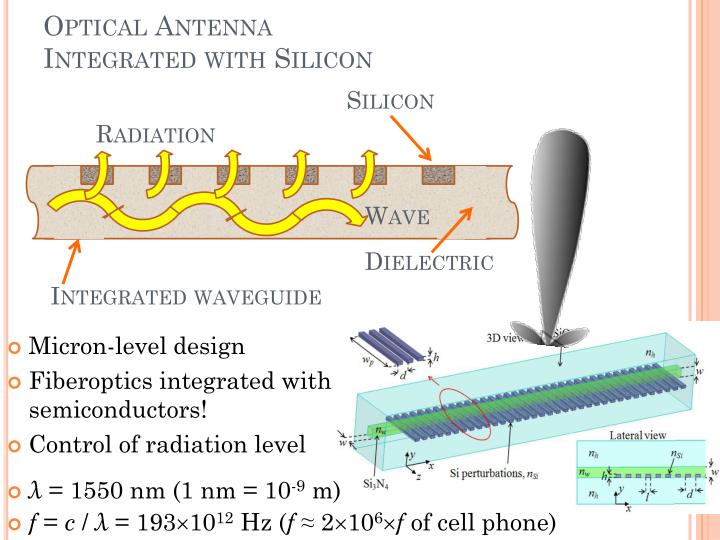 Optical Antenna Integrated with Silicon