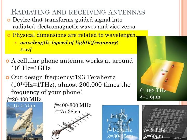Radiating and receiving antennas