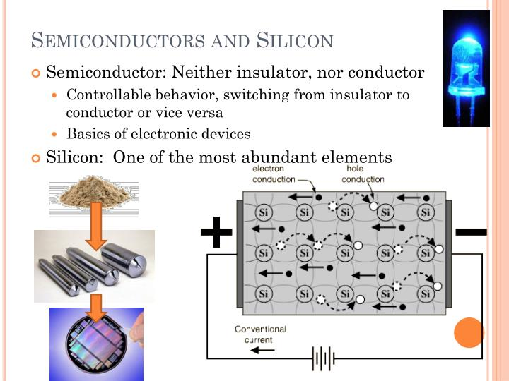 Semiconductors and Silicon