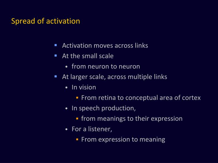 Spread of activation