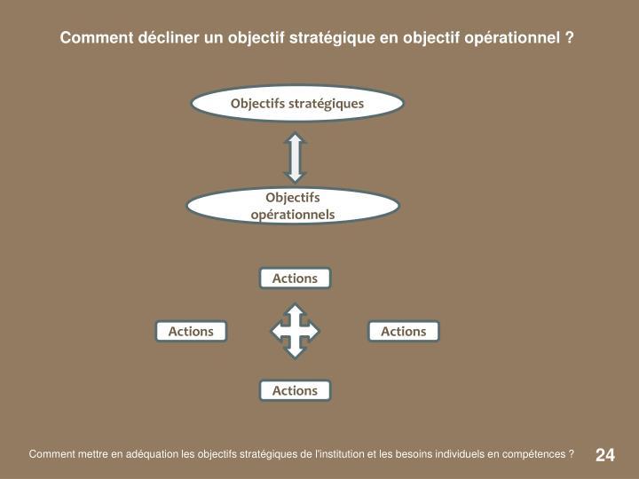 Comment décliner un objectif stratégique en objectif opérationnel ?