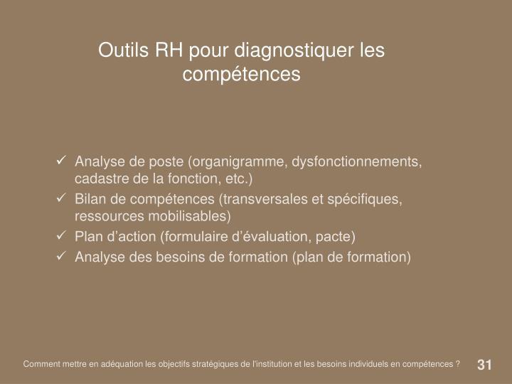 Outils RH pour diagnostiquer les compétences