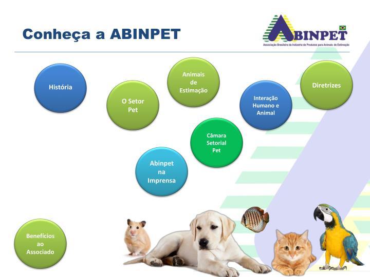 Conheça a ABINPET