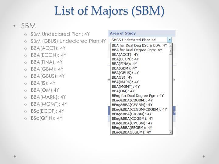 List of Majors (SBM)