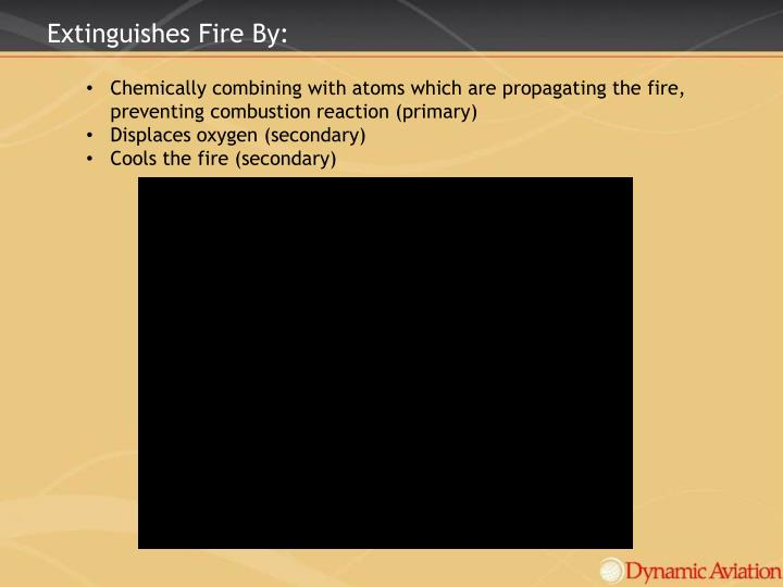 Extinguishes Fire By: