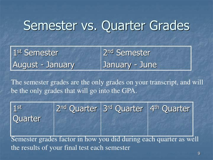 Semester vs. Quarter Grades
