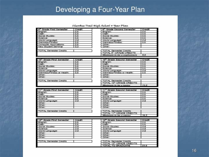 Developing a Four-Year Plan