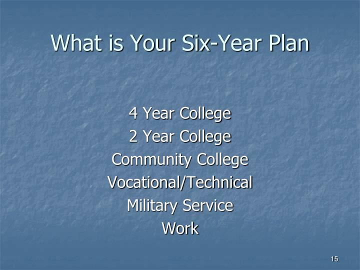 What is Your Six-Year Plan