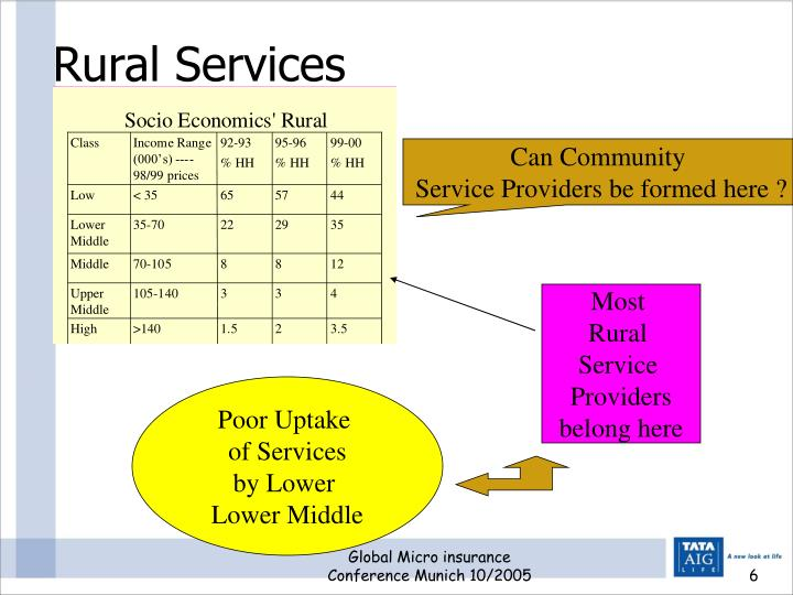 Rural Services