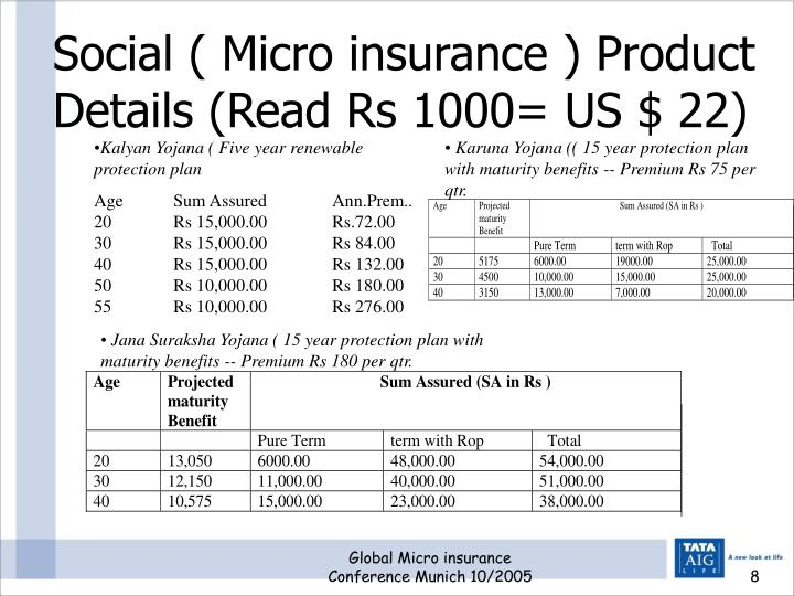Social ( Micro insurance ) Product Details (Read Rs 1000= US $ 22)