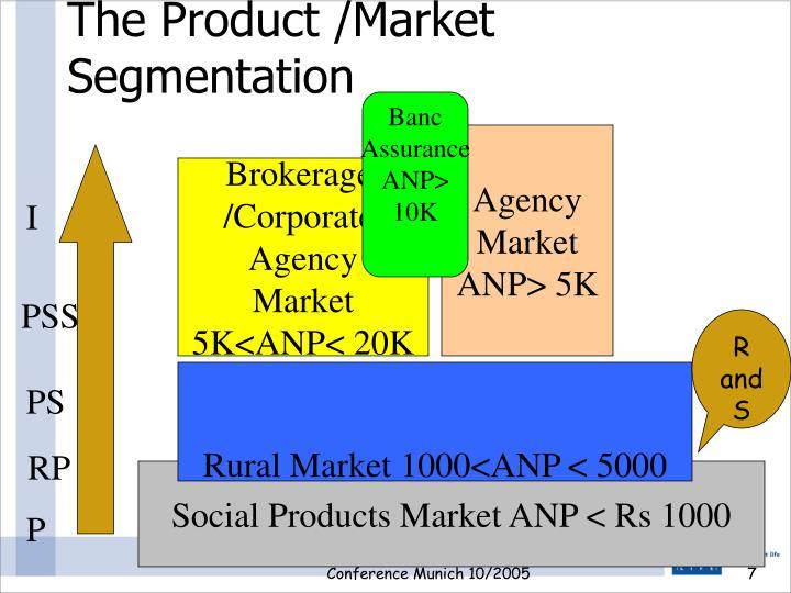The Product /Market Segmentation