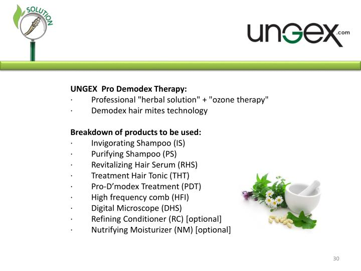 UNGEX  Pro Demodex Therapy: