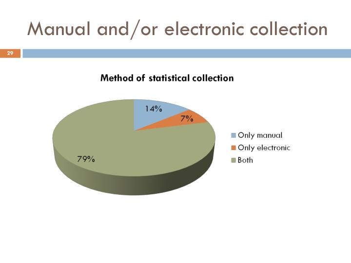 Manual and/or electronic collection