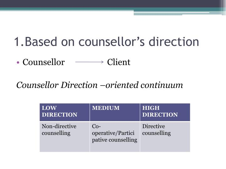 1.Based on counsellor's direction