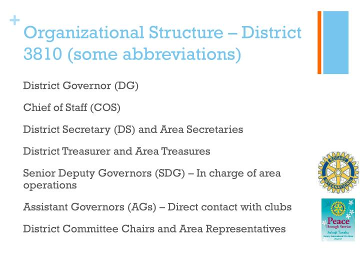 Organizational Structure – District 3810 (some abbreviations)