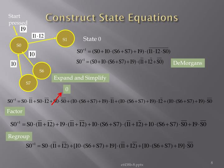 Construct State Equations