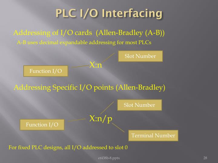 PLC I/O Interfacing