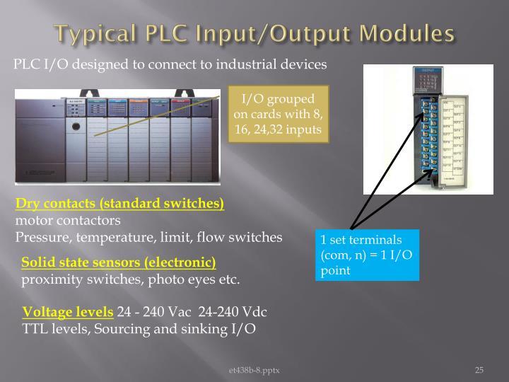 Typical PLC