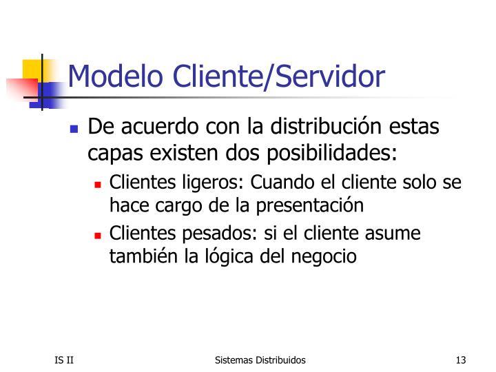 Modelo Cliente/Servidor