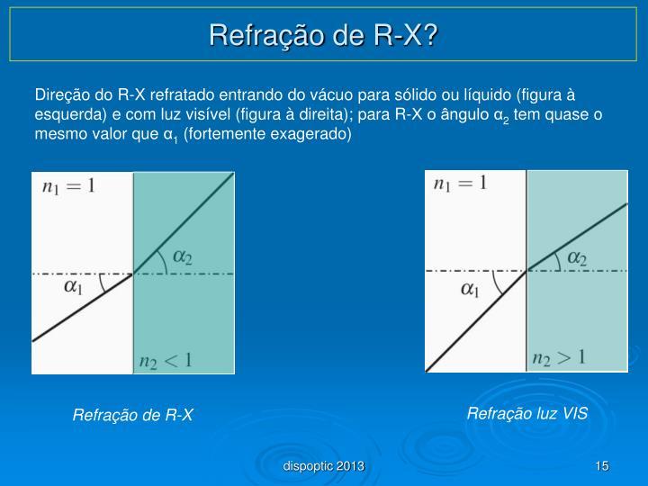 Refração de R-X?