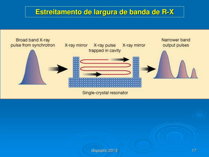 Estreitamento de largura de banda de R-X