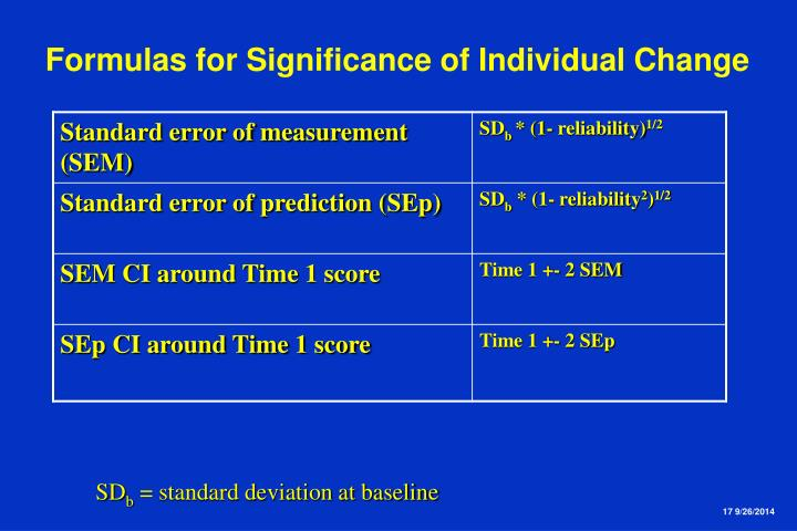 Formulas for Significance of Individual Change