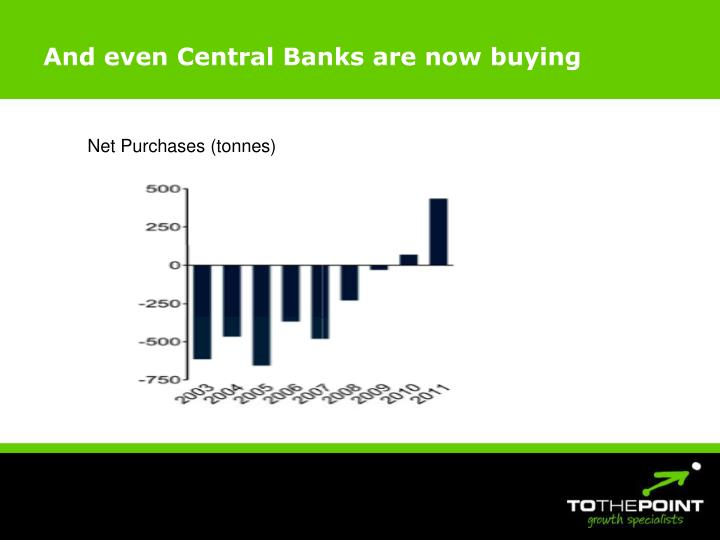 And even Central Banks are now buying