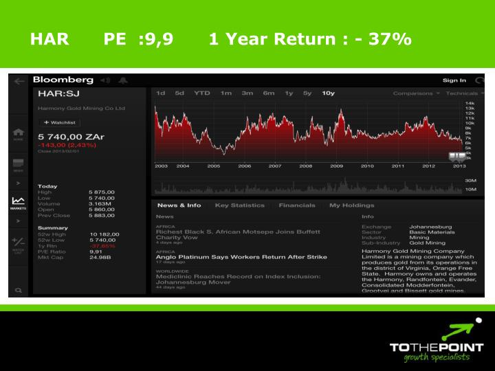 HAR      PE  :9,9      1 Year Return : - 37%