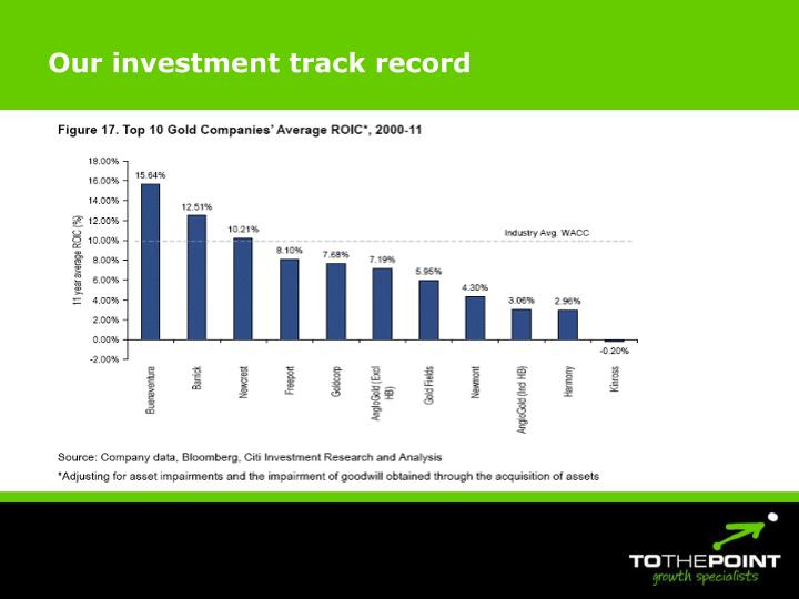 Our investment track record