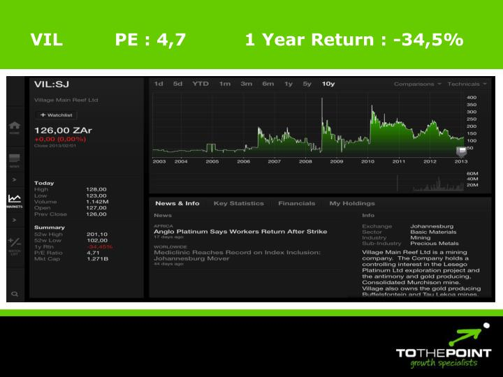 VIL         PE : 4,7          1 Year Return : -34,5%